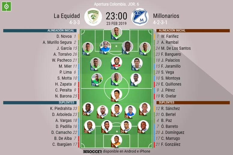Onces confirmados del La Equidad-Millonarios, partido de la Jornada 6. BeSoccer