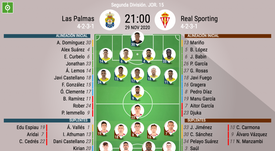 Onces del Las Palmas-Sporting. BeSoccer