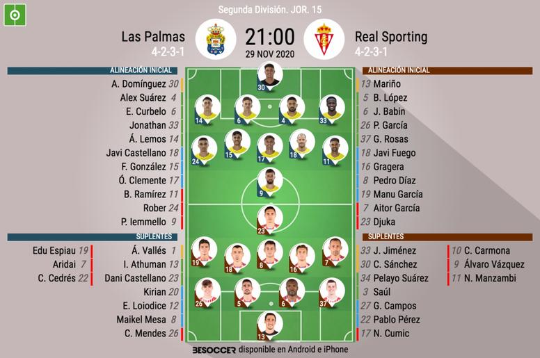 Onces del Las Palmas-Sporting. BeSoccer