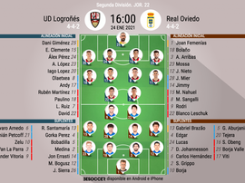 Onces del Logroñés-Oviedo. BeSoccer