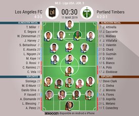 Onces confirmados del Los Angeles-Portland Timbers. BeSoccer
