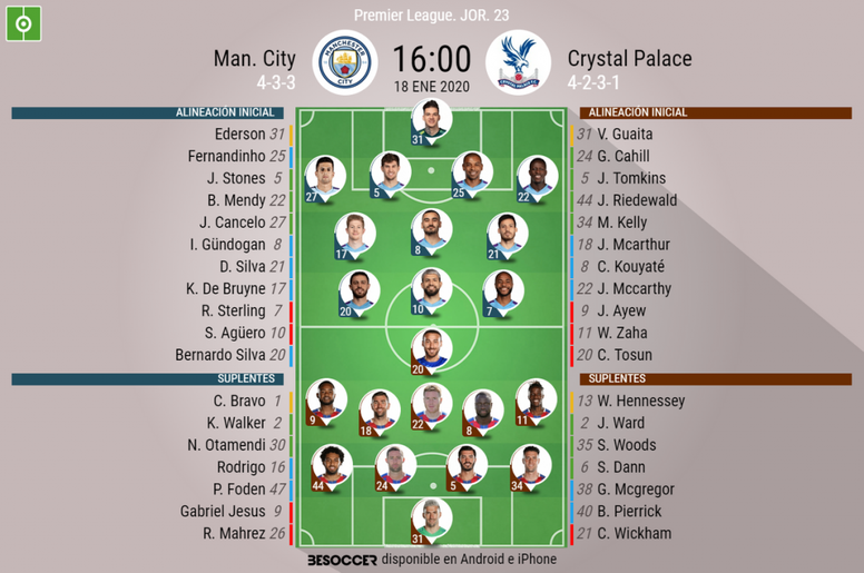 Onces confirmados del Manchester City-Crystal Palace. BeSoccer