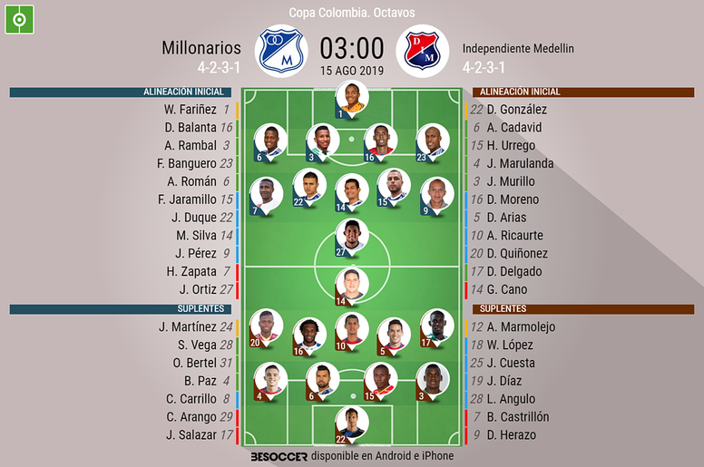 Sigue el directo del Millonarios-Independiente Medellín. BeSoccer