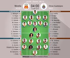 Sigue el directo del Morelia-Chivas. BeSoccer