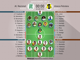 Onces confirmados  Nacional-Alianza Petrolera de la jornada 14 del Apertura Colombia. BeSoccer