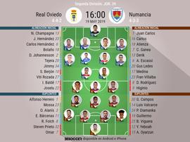 Onces confirmados del Oviedo-Numancia. BeSoccer