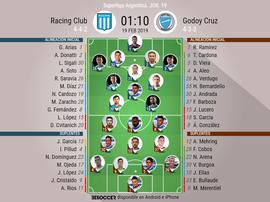 Onces confirmados del Racing-Godoy Cruz de la jornada 19 de la Superliga. BeSoccer