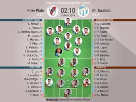 Sigue el directo del River-Atlético Tucumán. BeSoccer