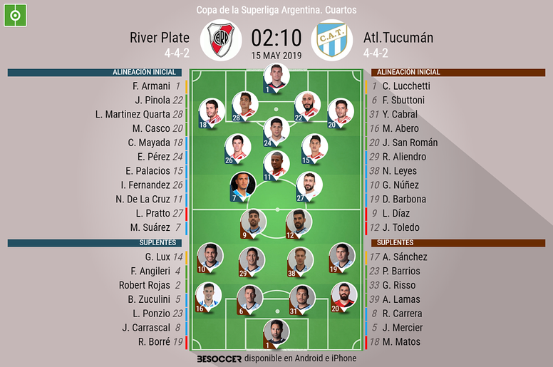 Onces confirmados del River Plate-Atlético Tucumán. BeSoccer