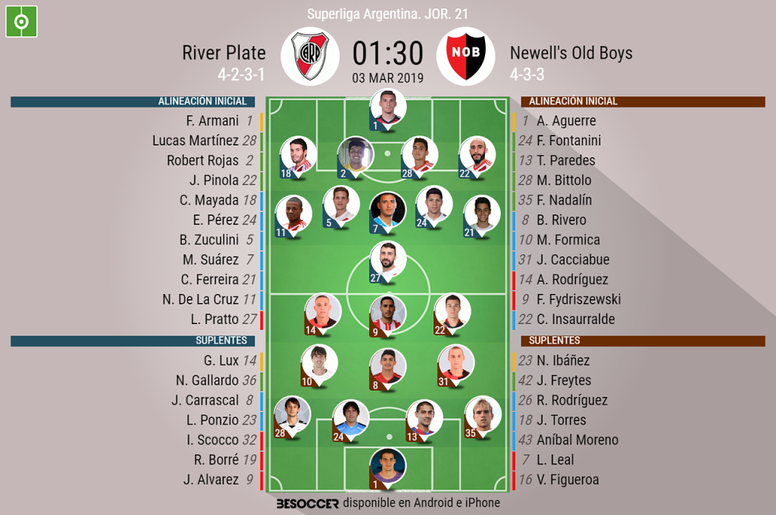 Onces confirmados del River Plate-Newell's Old Boys. BeSoccer