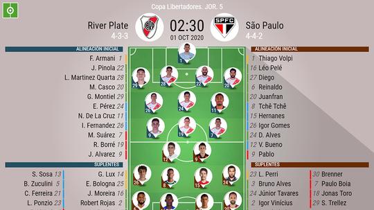 Sigue el directo del River-Sao Paulo. BeSoccer