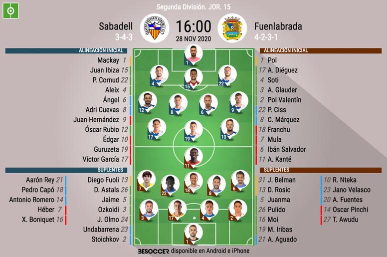 Onces del Sabadell-Fuenlabrada. BeSoccer