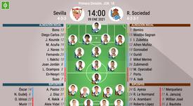 Onces del Sevilla-Real. BeSoccer