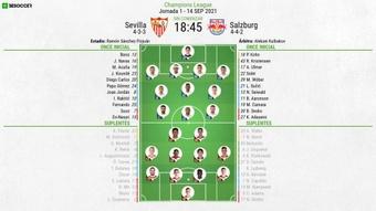 Sigue el directo del Sevilla-Salzburgo. BeSoccer