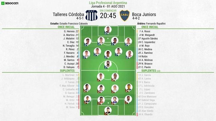 Sigue el directo del Talleres-Boca Juniors. BeSoccer