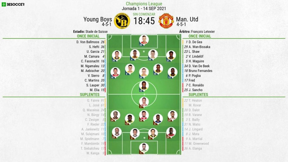 Onces confirmados del Young Boys-Manchester United. BeSoccer