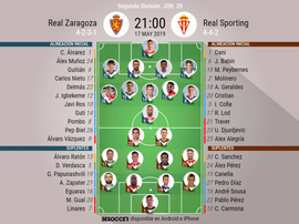 Onces confirmados del Zaragoza-Sporting. BeSoccer