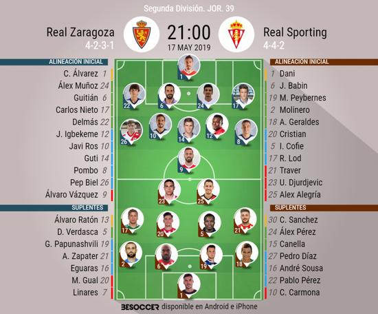 Onces confirmados del Zaragoza-Sporting. BeSoccer