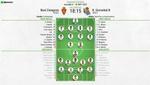 Así seguimos el directo del Real Zaragoza - R. Sociedad B