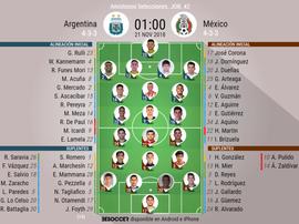 Onces oficiales del Argentina-México. BeSoccer