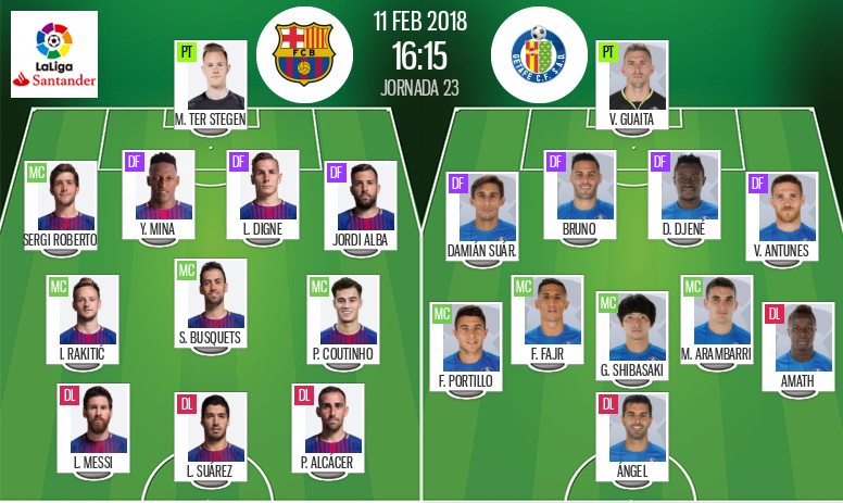 Official lineups for Barcelona - Getafe. BeSoccer