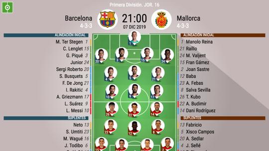 Barcelona-Mallorca, en el Camp Nou. BeSoccer