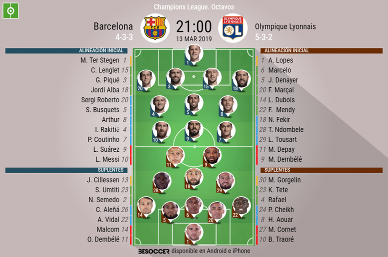 Barcelona-Lyon, en el Camp Nou. BeSoccer