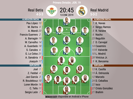Formazioni ufficiali Real Betis-Real Madrid, LaLiga 2018/19. BeSoccer