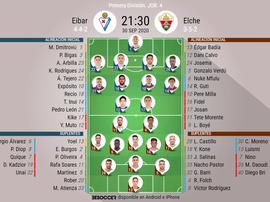 Onces oficiales de Eibar y Elche. BeSoccer