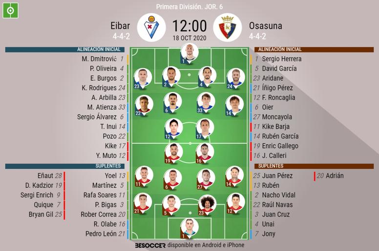 Onces oficiales de Eibar y Osasuna. BeSoccer