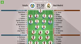 Onces de Getafe y Madrid. BeSoccer