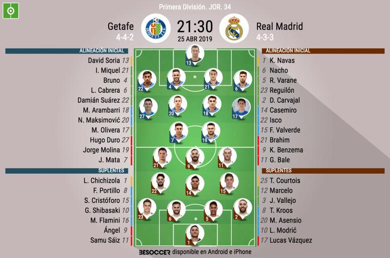 Sigue el Getafe-Real Madrid. BeSoccer