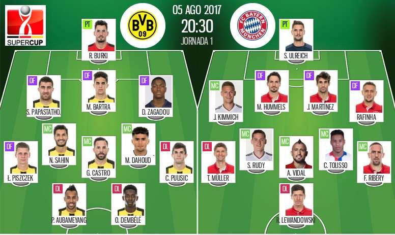 Live Borussia Dortmund V Bayern Munich Besoccer