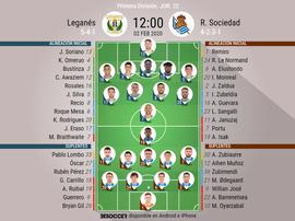 Alineaciones oficiales de Leganés y Real Sociedad. BeSoccer
