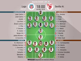 Onces de Lugo y Sevilla Atlético. BeSoccer