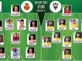 Onces de Mallorca y Albacete en Son Moix. Resultados Fútbol.