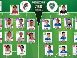 Onces de River y Boca para el partido correspondiente a la jornada 6 de la Primera División Argentina. BeSoccer