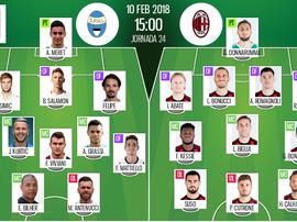 Les compos officielles du match de Serie A entre la SPAL et Milan. BeSoccer