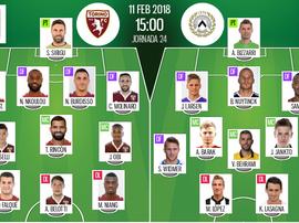 As escalações de Torino e Udinese para este jogo. BeSoccer