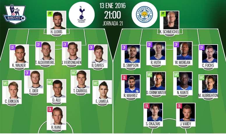 Onces de Tottenham y Leicester, en la 21ª jornada de la Premier League. BeSoccer
