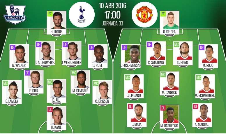 Onces de Tottenham y Manchester United para el partido de Premier League correspondiente a la jornada 33. BeSoccer