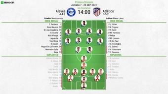 El Alavés-Atlético, en directo. BeSoccer