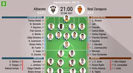 Onces del Albacete-Zaragoza. BeSoccer