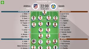 Onzes de Atlético e Getafe LaLiga 19-20. BeSoccer