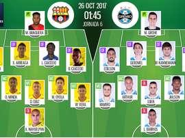 Os onzes de Barcelona de Guayaquil e Grêmio para o desafio desta quarta-feira. BeSoccer