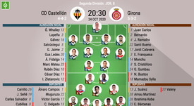 Onces del Castellón-Girona. BeSoccer
