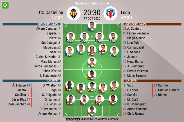 Onces del Castellón-Lugo. BeSoccer