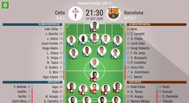 Onces oficiales del Celta-Barça. EFE