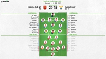 Así seguimos el directo del España Sub 21 - Rusia Sub 21