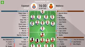Onces del Espanyol-Mallorca. BeSoccer